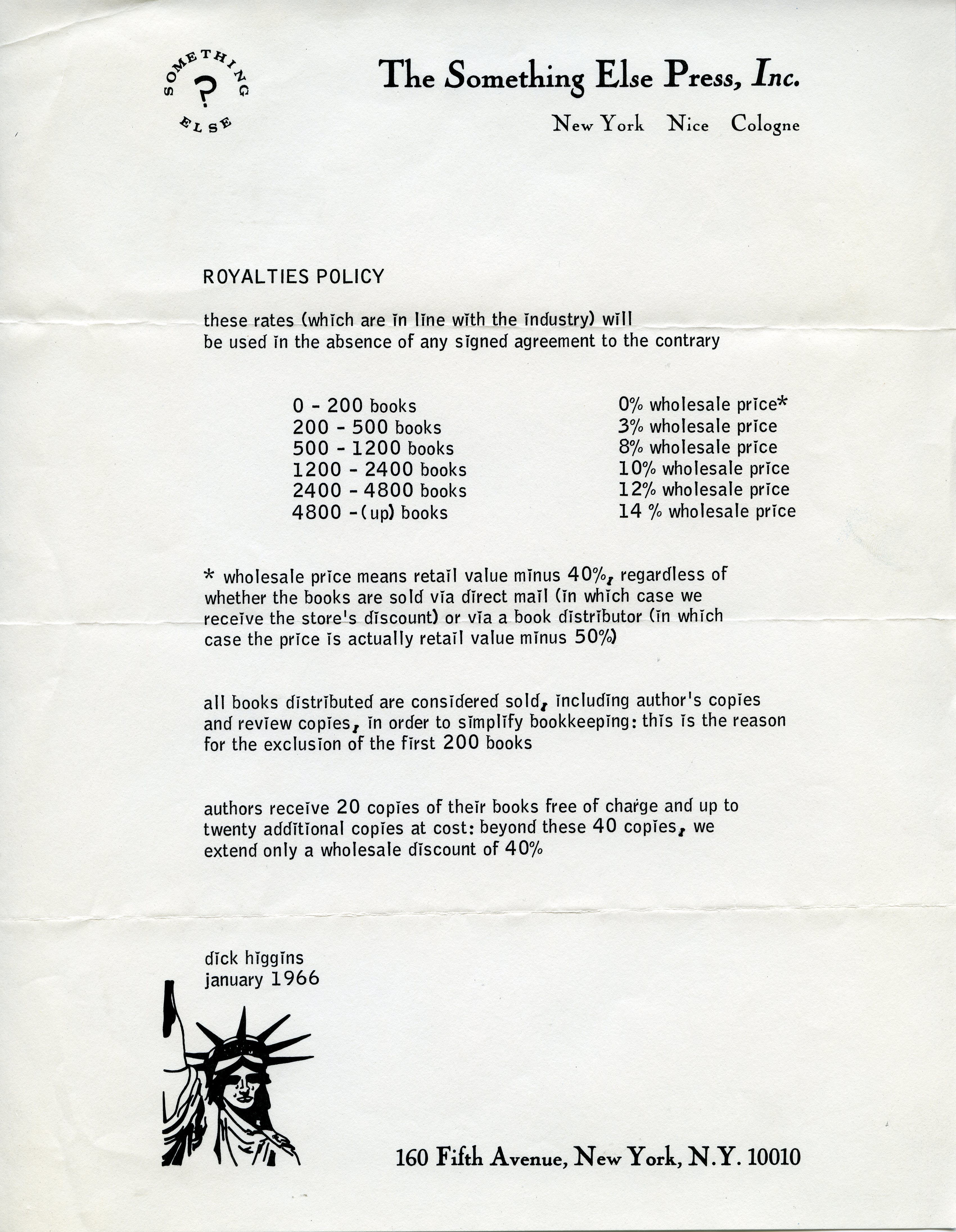 Something Else Press Royalties Policy, 1966. Collection of the Ray Johnson Estate at Richard L. Feigen & Co., New York.